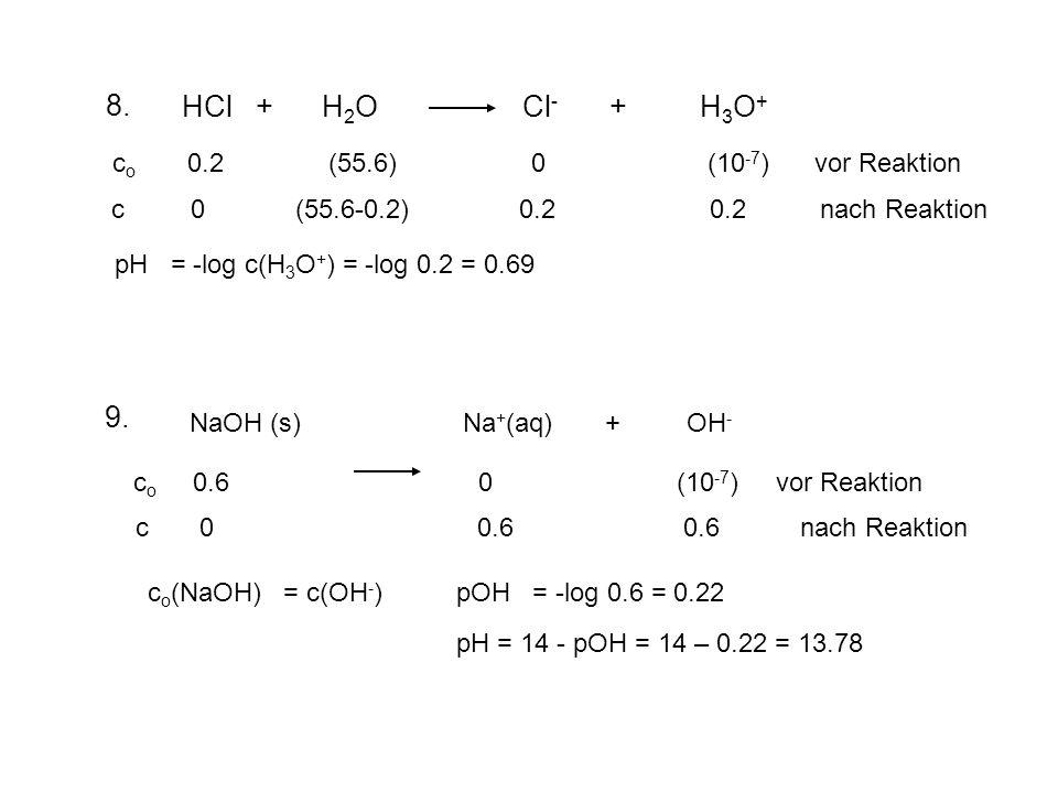 pH = -log c(H 3 O + ) = -log 0.2 = 0.69 c o 0.2 (55.6) 0 (10 -7 ) vor Reaktion c 0 (55.6-0.2) 0.2 0.2 nach Reaktion 8. 9. NaOH (s) Na + (aq) + OH - c