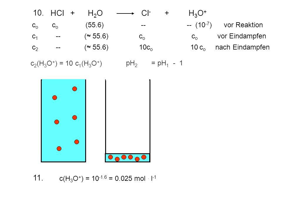 c 2 (H 3 O + ) = 10 c 1 (H 3 O + ) HCl + H 2 O Cl - + H 3 O + c o c o (55.6) -- -- (10 -7 ) vor Reaktion c 1 -- ( 55.6) c o c o vor Eindampfen c 2 --