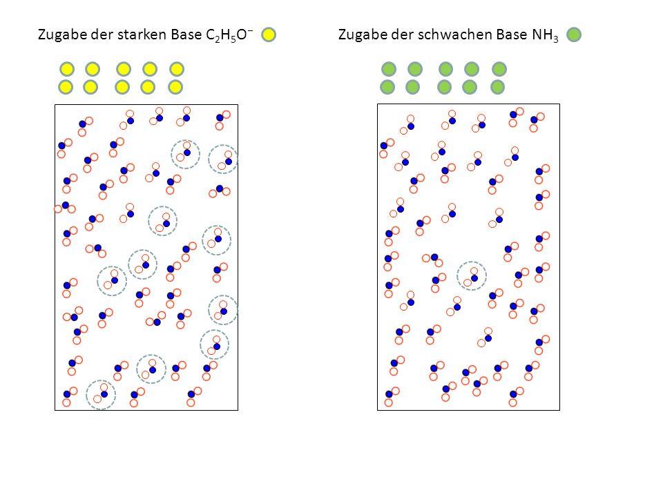 Zugabe der starken Base C 2 H 5 O Zugabe der schwachen Base NH 3 C 2 H 5 O + H 2 O C 2 H 5 OH + OH NH 3 + H 2 O NH 4 + + OH
