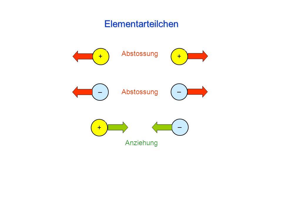 Elementarteilchen +–+––+ Abstossung Anziehung