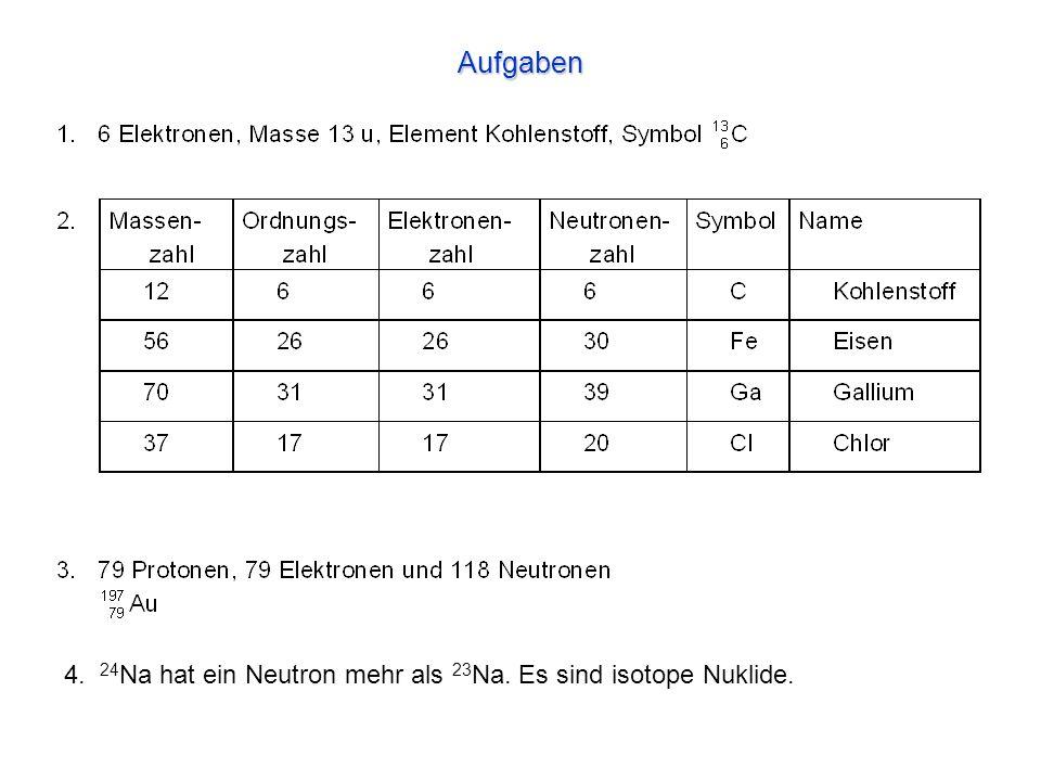 Aufgaben 4. 24 Na hat ein Neutron mehr als 23 Na. Es sind isotope Nuklide.