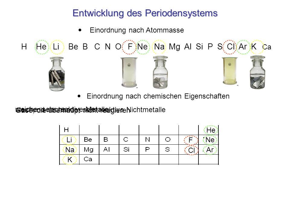 Entwicklung des Periodensystems H He Li Be B C N O F Ne Na Mg Al Si P S Cl Ar K Ca Einordnung nach chemischen Eigenschaften Einordnung nach Atommasse Li Na K F Cl Ne Ar He Gase, die überhaupt nicht reagieren stechend riechende, sehr reaktive Nichtmetalle weiche, sehr reaktive Metalle