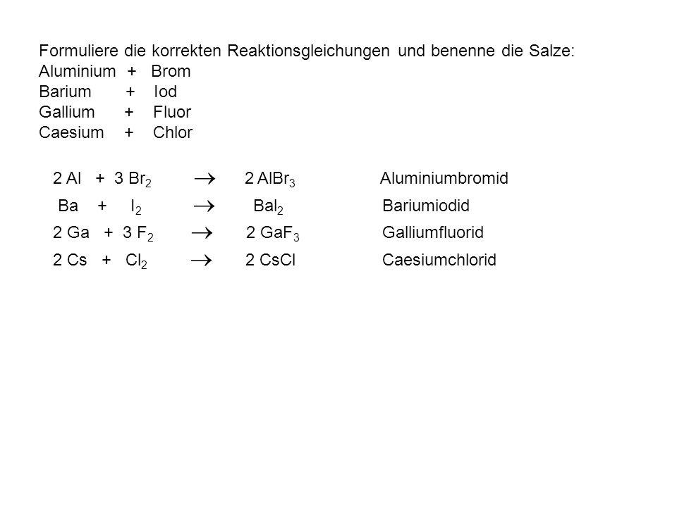 Formuliere die korrekten Reaktionsgleichungen und benenne die Salze: Aluminium + Brom Barium + Iod Gallium + Fluor Caesium + Chlor 2 Al + 3 Br 2 2 AlBr 3 Aluminiumbromid Ba + I 2 Bal 2 Bariumiodid 2 Ga + 3 F 2 2 GaF 3 Galliumfluorid 2 Cs + Cl 2 2 CsCl Caesiumchlorid