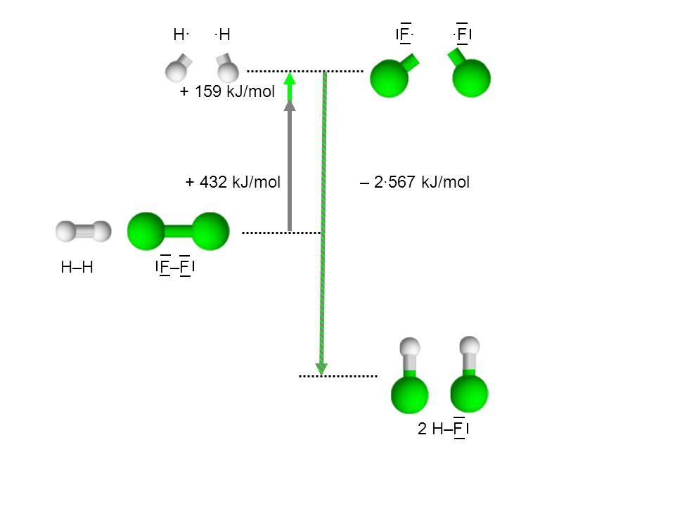 – 2·567 kJ/mol+ 432 kJ/mol + 159 kJ/mol H–H F–F H H F F 2 H–F