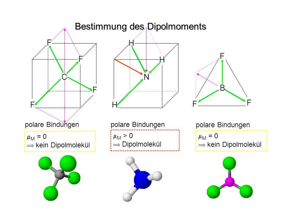 Bestimmung des Dipolmoments B F F F C F F F F polare Bindungen M = 0 kein Dipolmolekül polare Bindungen M > 0 Dipolmolekül polare Bindungen M = 0 kein