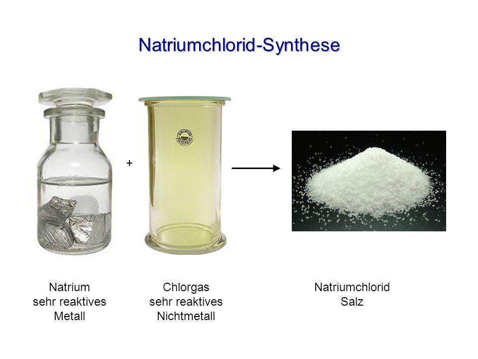 NaCl-Synthese und Energie 1 Elektron Natrium-Atomverband Chlor-Moleküle NatriumatomeChloratome Chlorid-IonNatrium-Ion Gitterenergie Sublimations- energie Bindungs- energie Elektronen- affinität Ionisierungs- energie Natriumchlorid- Ionenverband