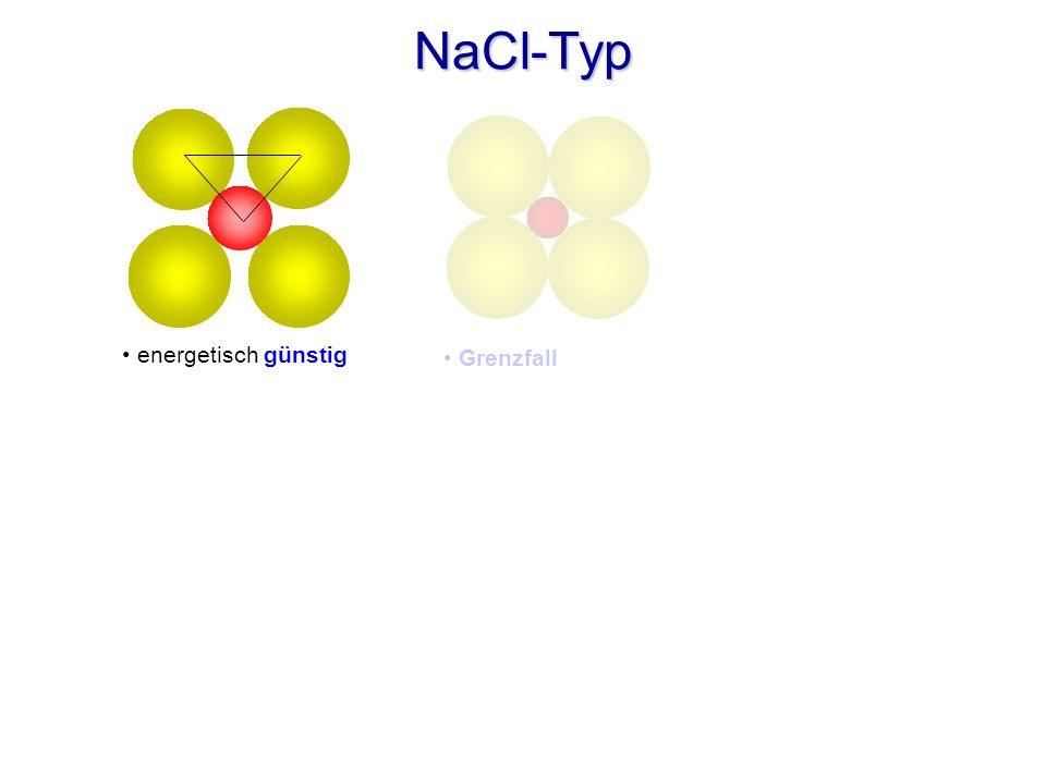 NaCl-Typ energetisch günstig Grenzfall 4.a 2 + b 2 = 2 a 2 = c 2 2 (r A + r K ) 2 = (2 r A + x) 2 NaCl:x = 31.15 pm NaI:x = 8.3 pm