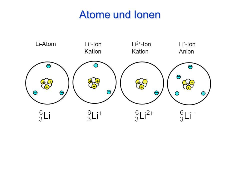 Atome und Ionen + + + + + + + + + + + + Li-Atom Li 2+ -Ion Kation Li + -Ion Kation Li - -Ion Anion