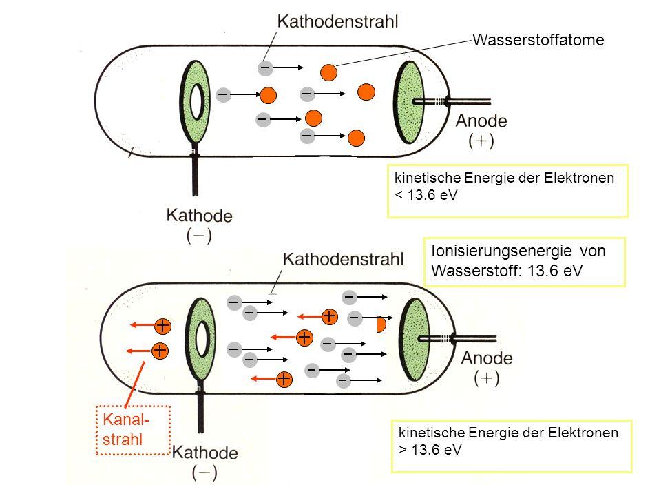 kinetische Energie der Elektronen < 13.6 eV kinetische Energie der Elektronen > 13.6 eV Wasserstoffatome Kanal- strahl Vakuum Ionisierungsenergie von