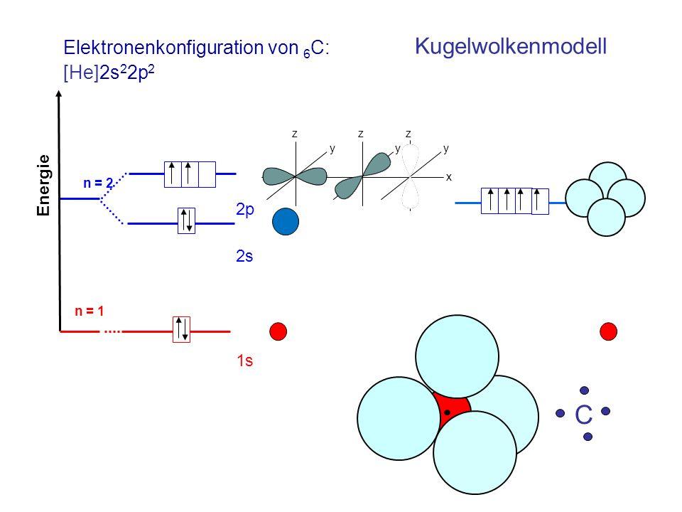 Elektronenkonfiguration von 6 C: 2p 2s 1s Energie n = 2 n = 1 [He]2s 2 2p 2 Kugelwolkenmodell z y z y x z y C