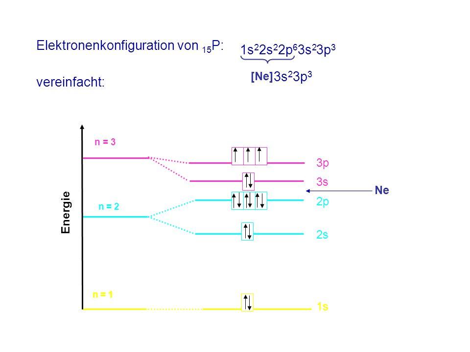 Elektronenkonfiguration von 15 P: vereinfacht: Energie 3p 3s 2p 2s 1s n = 3 n = 2 n = 1 Ne 1s 2 2s 2 2p 6 3s 2 3p 3 [Ne] 3s 2 3p 3