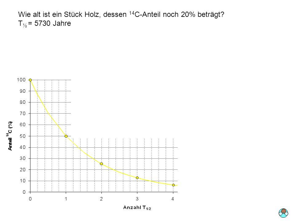 Wie alt ist ein Stück Holz, dessen 14 C-Anteil noch 20% beträgt? T ½ = 5730 Jahre O