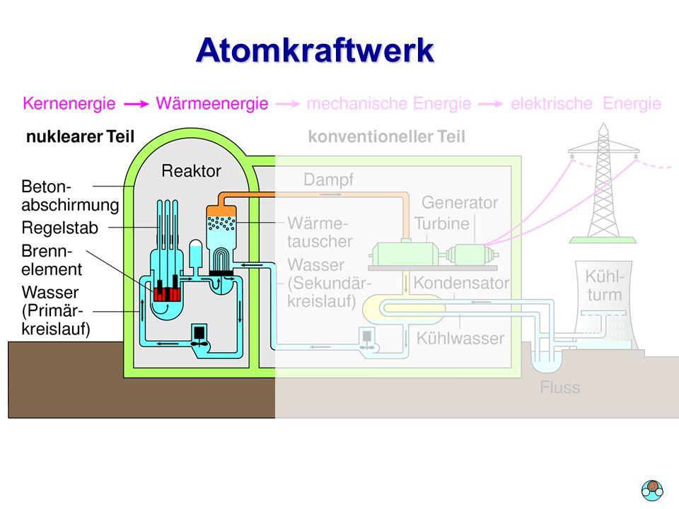 Atomkraftwerk O