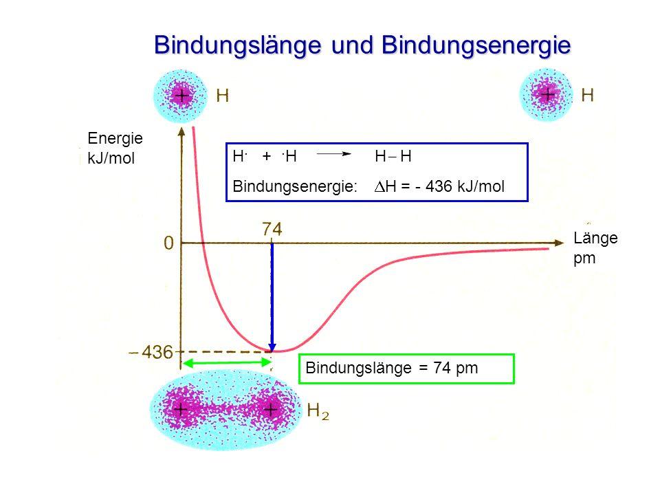 Bindungslänge und Bindungsenergie Energie kJ/mol Länge pm H. +. H H H Bindungsenergie: H = - 436 kJ/mol Bindungslänge = 74 pm