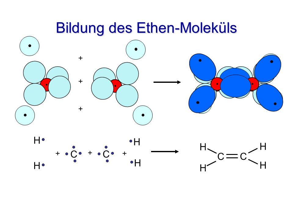 Bildung des Ethen-Moleküls + + + C C H H H H + + + C H H H H C