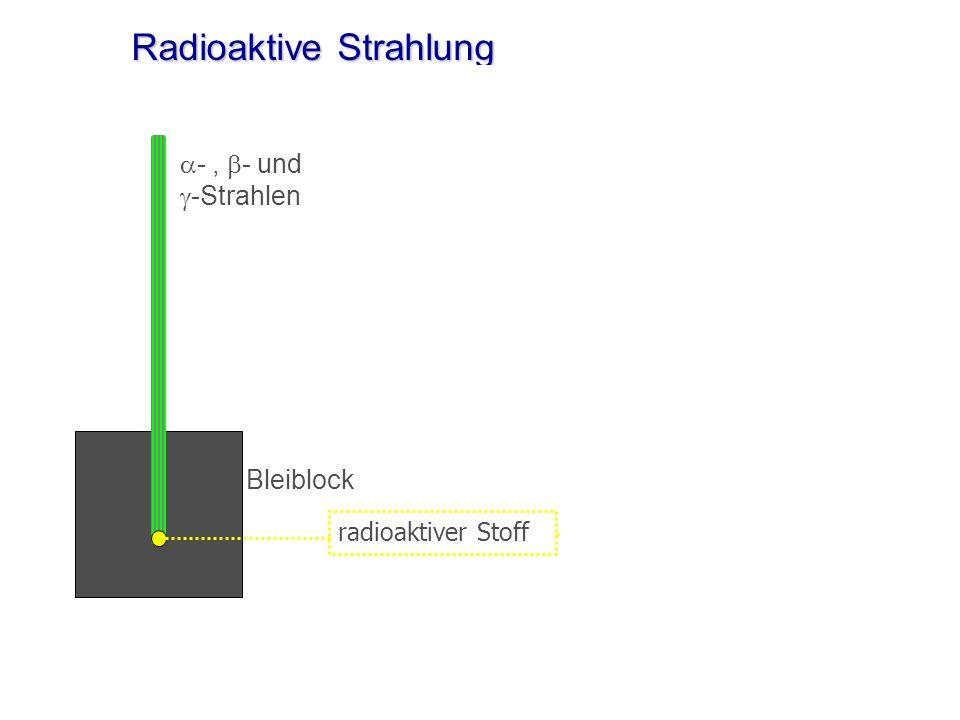 Radioaktive Strahlung radioaktiver Stoff -, - und -Strahlen -Strahlen elektrisches Feld Bleiblock +–