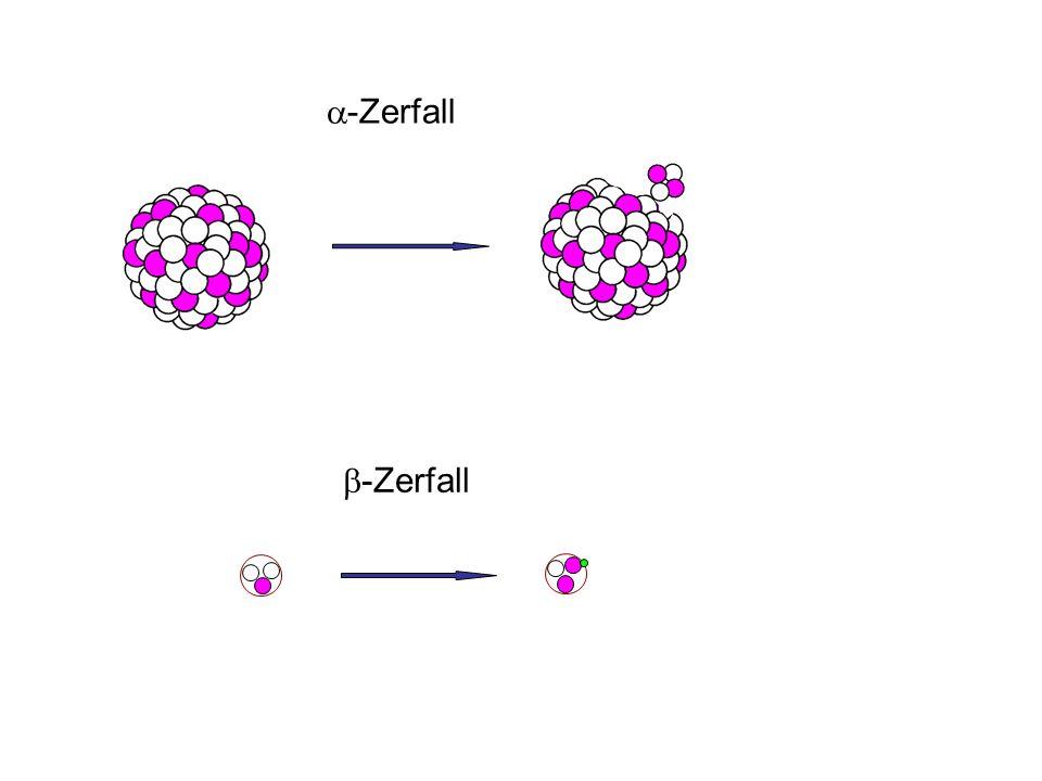 + -Zerfall + O