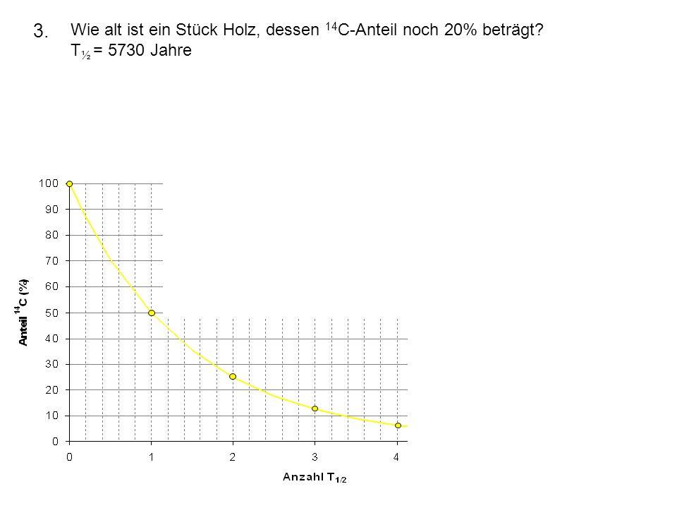 Wie alt ist ein Stück Holz, dessen 14 C-Anteil noch 20% beträgt? T ½ = 5730 Jahre 3.
