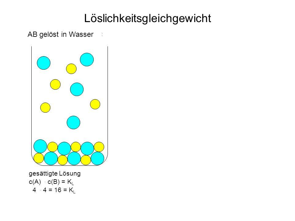 gesättigte Lösungübersättigte Lösung gesättigte Lösung c(A). c(B) = K L c(A). c(B) > K L c(A). c(B) = K L 4. 4 = 16 = K L 4. 10 = 40 2. 8 = 16=K L AB