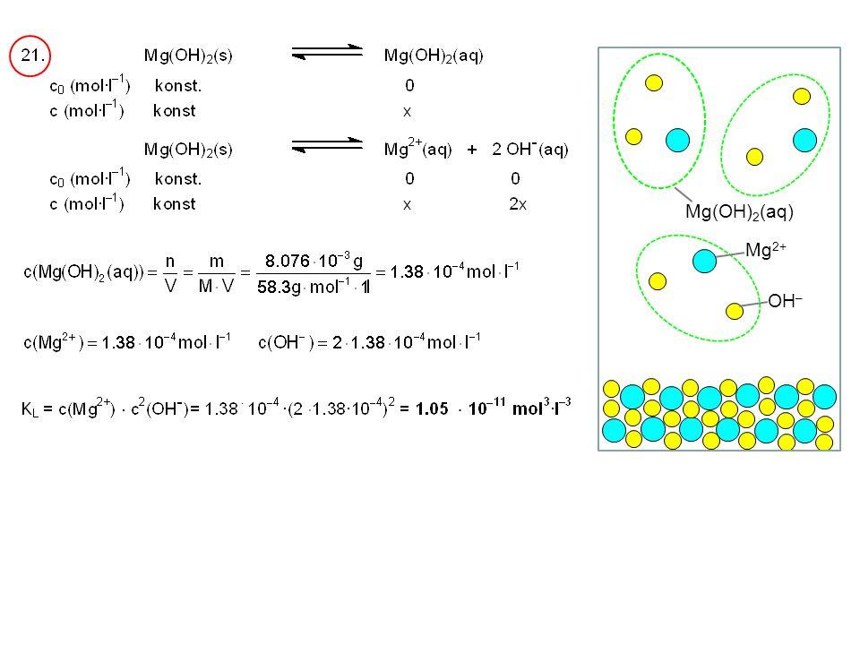 Mg 2+ OH – Mg(OH) 2 (aq)