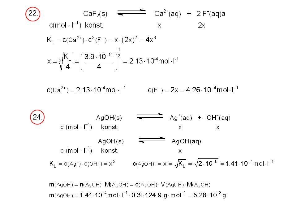 Q = 422=84 = K L Gleichgewicht gesättigte Lösung Q =99=81K L gesättigte Lösung AC: schwer löslich, K L = 84 C A Löslichkeit von AC in reinem Wasser