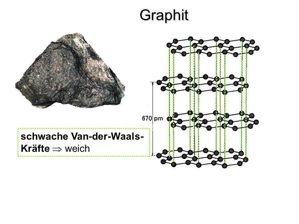 Graphit schwache Van-der-Waals- Kräfte weich