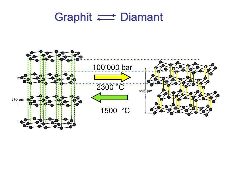 Graphit Diamant 100000 bar 2300 °C 1500 °C