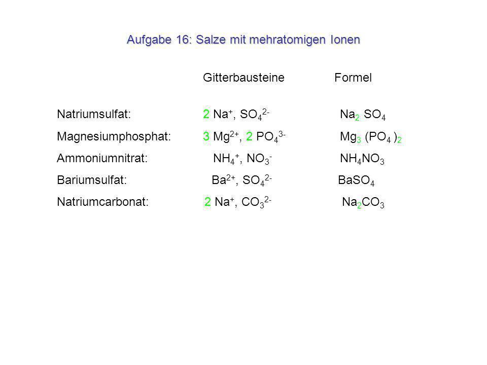Aufgabe 16: Salze mit mehratomigen Ionen Gitterbausteine Formel Natriumsulfat: 2 Na +, SO 4 2- Na 2 SO 4 Magnesiumphosphat:3 Mg 2+, 2 PO 4 3- Mg 3 (PO