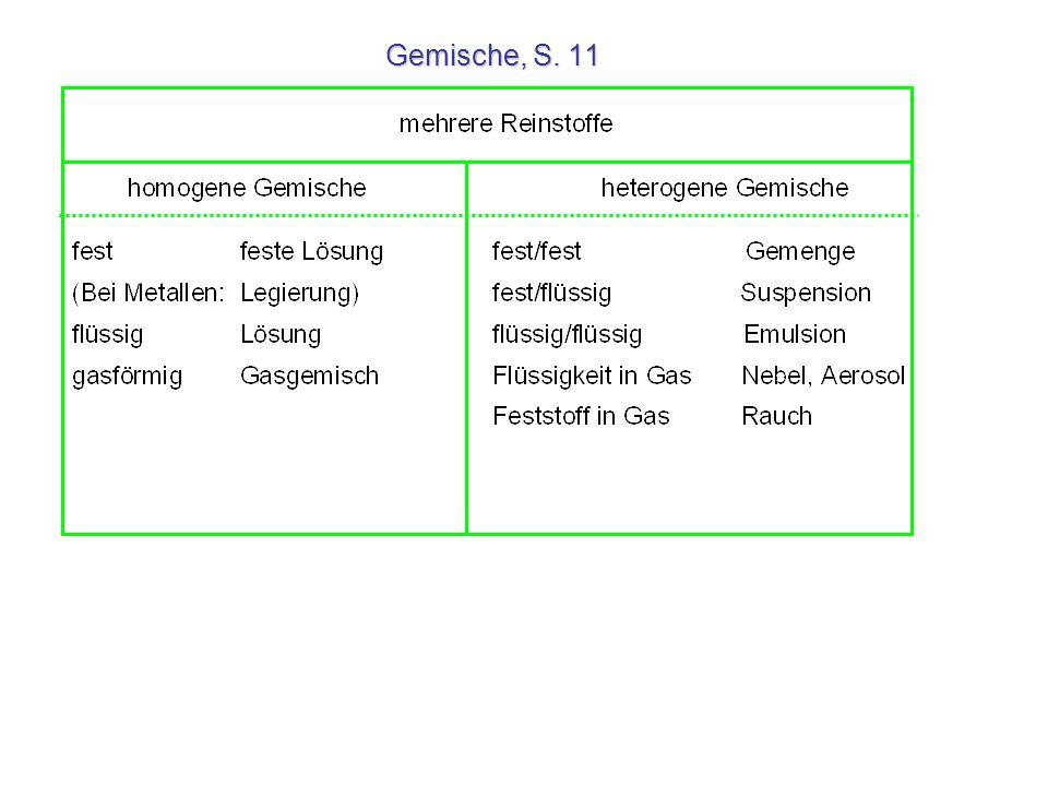 Gemische, S. 11