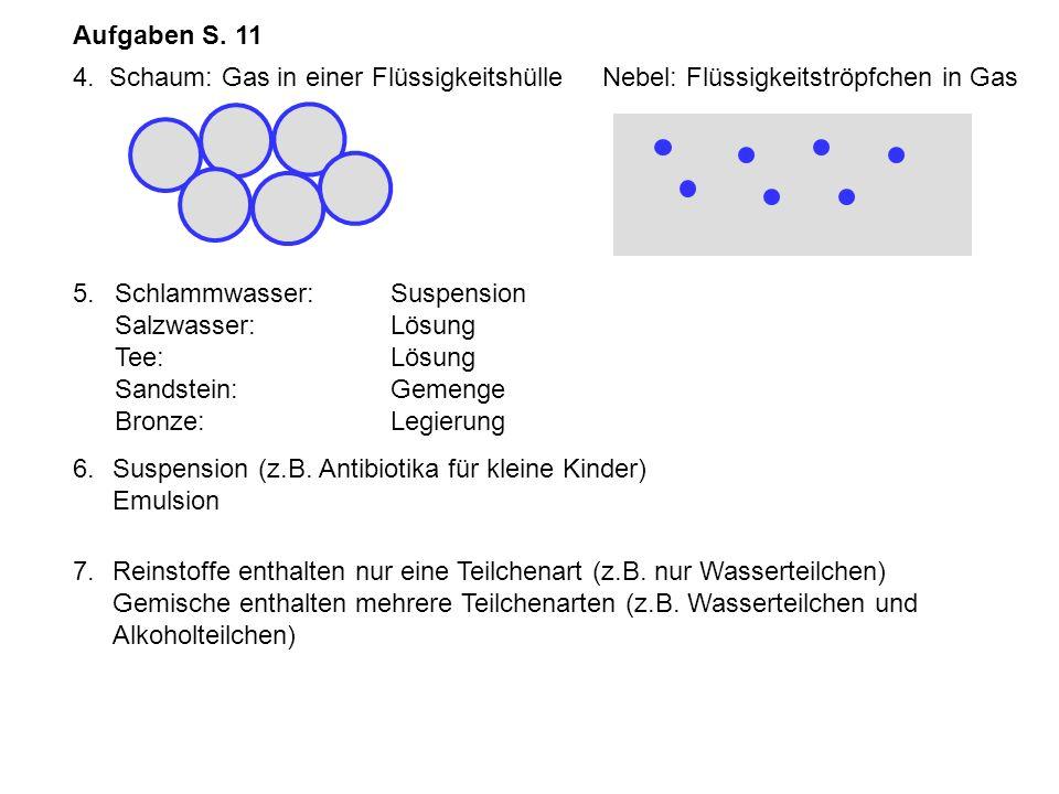 4. Schaum: Gas in einer Flüssigkeitshülle Nebel: Flüssigkeitströpfchen in Gas 5.Schlammwasser:Suspension Salzwasser: Lösung Tee:Lösung Sandstein:Gemen