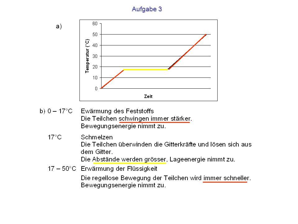 Energie J 2259 J 418 J 335 J Temperatur (°C) Für 1 g Eis: 335 J + 418 J + 2259 J = 3012 J Für 50 g Eis: 50 · 3012 J = 150600 J = 150.6 kJ Schmelzen Erwärmen Verdampfen Aufgabe 1, S.