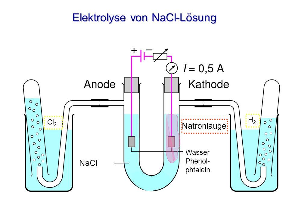 Elektrolyse von NaCl-Lösung NaCl H 2 Cl 2 Wasser Phenol- phtalein Natronlauge