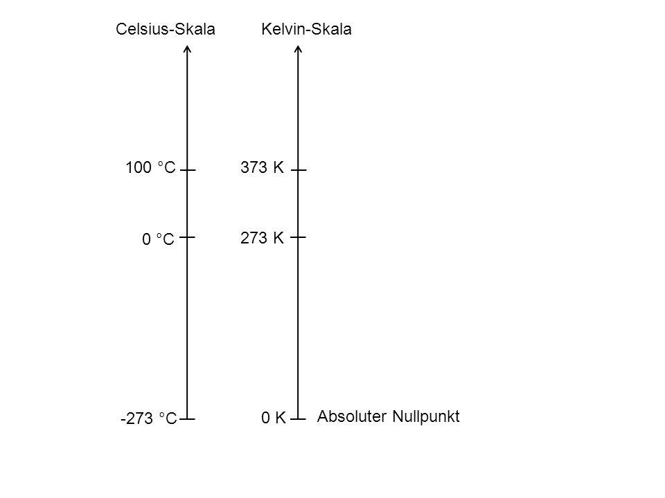 -273 °C 0 K 0 °C 100 °C373 K 273 K Kelvin-SkalaCelsius-Skala Absoluter Nullpunkt