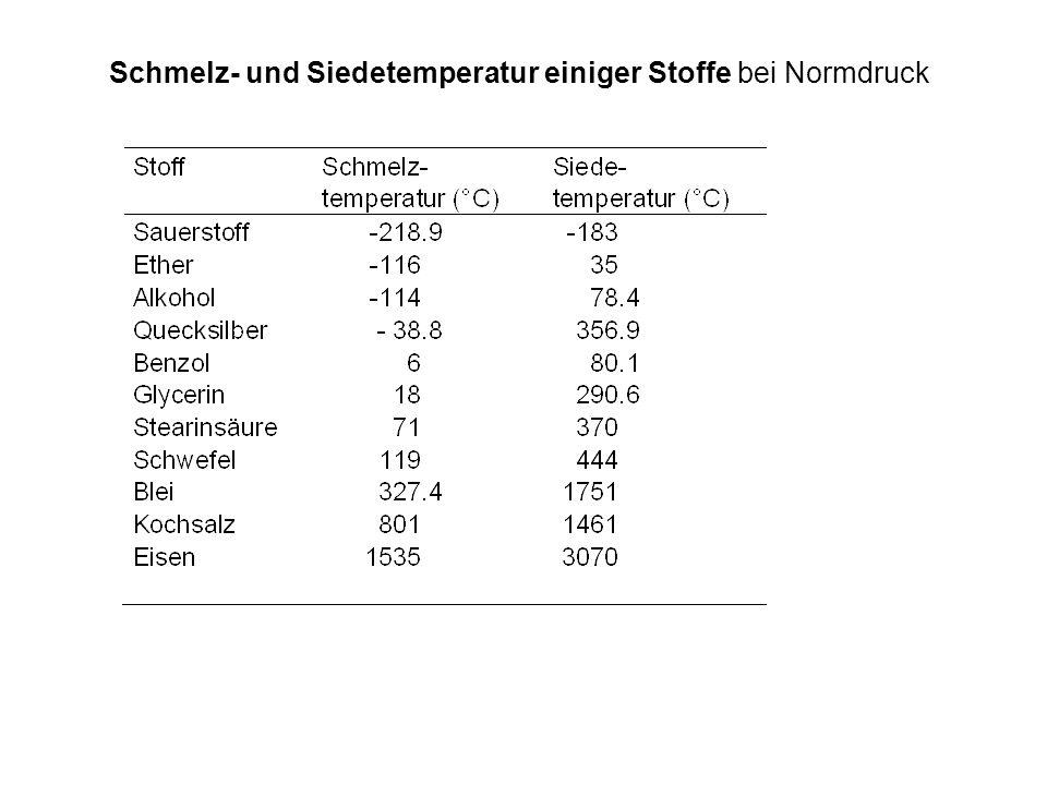 Schmelz- und Siedetemperatur einiger Stoffe bei Normdruck