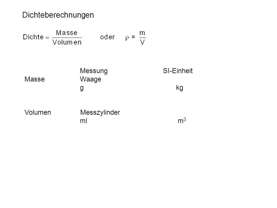Dichteberechnungen MessungSI-Einheit MasseWaage g kg Volumen Messzylinder ml m 3