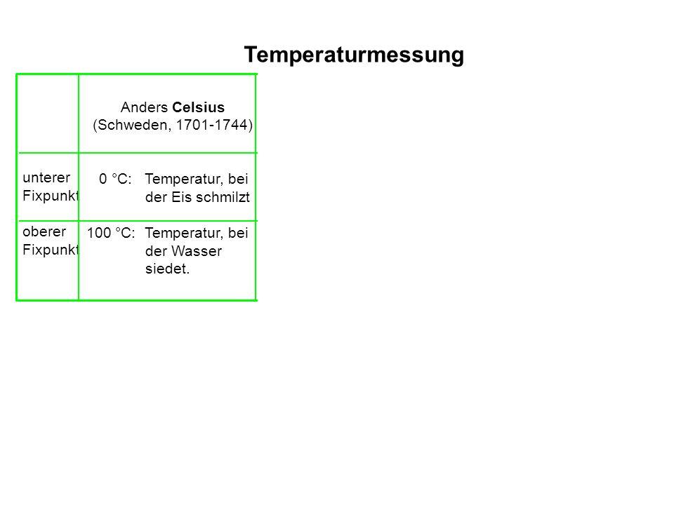 Anders Celsius (Schweden, 1701-1744) 0 °C: Temperatur, bei der Eis schmilzt 100 °C: Temperatur, bei der Wasser siedet. Daniel Gabriel Fahrenheit (Deut