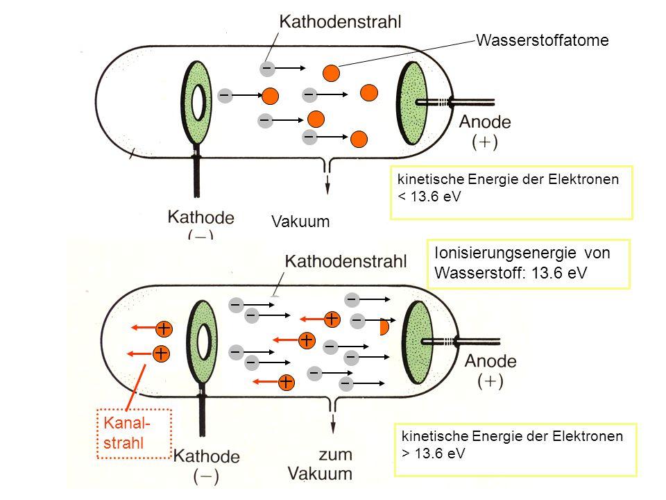 kinetische Energie der Elektronen < 13.6 eV kinetische Energie der Elektronen > 13.6 eV Wasserstoffatome Kanal- strahl Vakuum Ionisierungsenergie von Wasserstoff: 13.6 eV