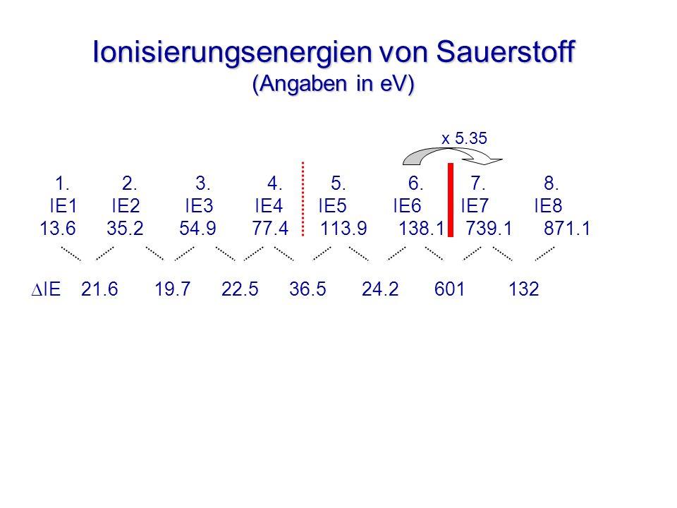 Ionisierungsenergien von Sauerstoff (Angaben in eV) 1.