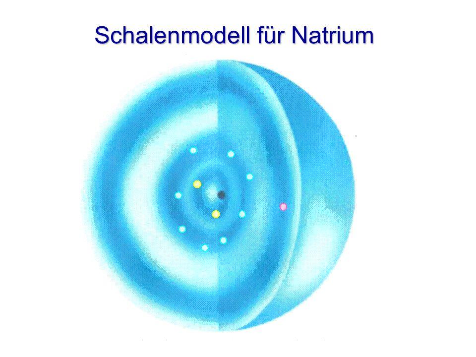 Schalenmodell für Natrium