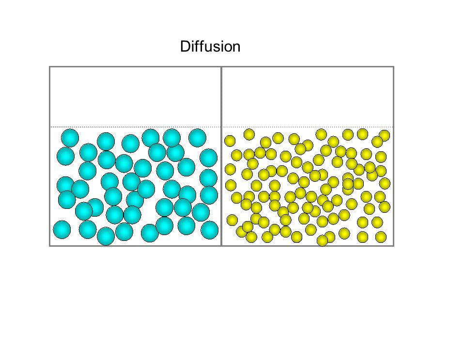 B Mischbarkeit von Molekularverbindungen A stark schwach