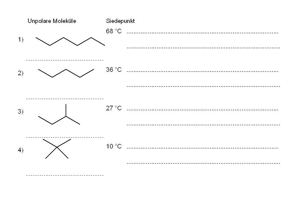 Van der Waals-Kräfte je grösser die Anzahl Elektronen in einem Molekül (oder je grösser seine Masse) je grösser die Moleküloberfläche linear:grosse Oberfläche (Zylinder) verzweigt:kleine Oberfläche (Kugel) Van der Waals-Kräfte sind umso stärker Propan Siedepunkt: -42°C Pentan Siedepunkt: 36°C 2,2-Dimethylpropan: Siedepunkt: 10°C 3 C, 8 H 26 Elektronen 5 C, 12 H 42 Elektronen