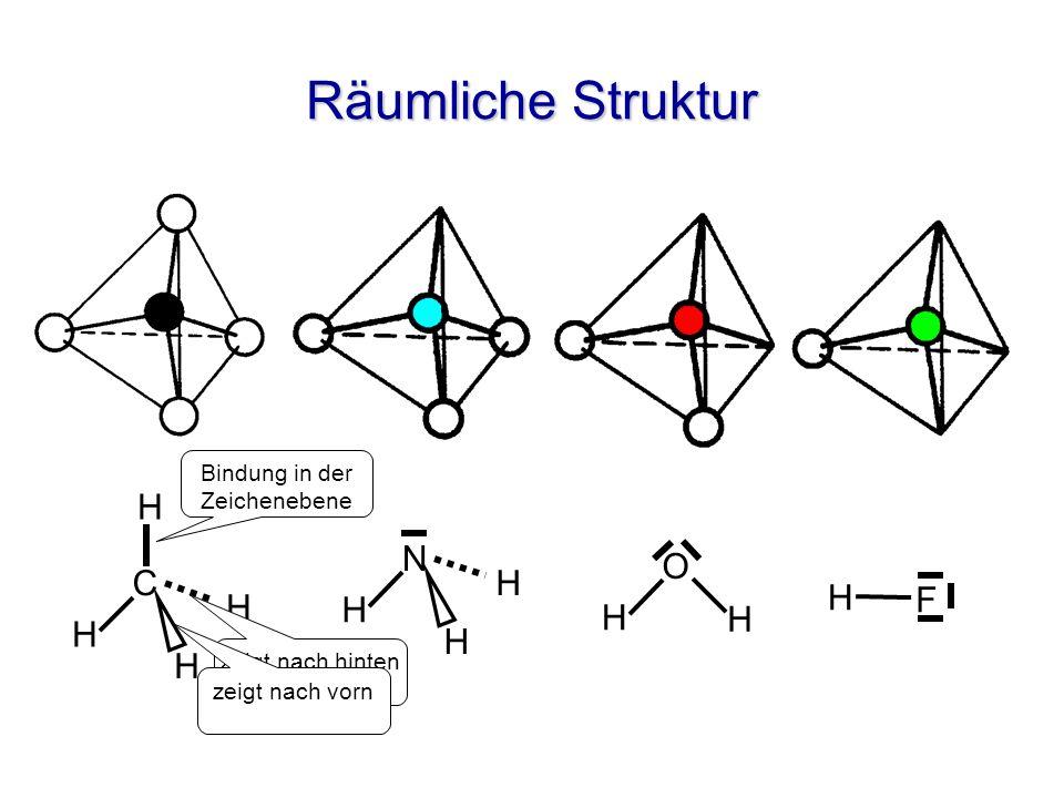 Räumliche Struktur C H H H H N H H H O H H F H Bindung in der Zeichenebene zeigt nach hinten zeigt nach vorn