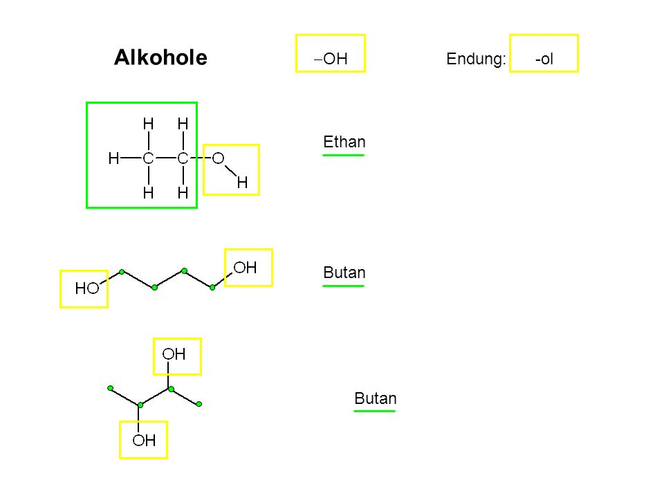 ................................................ Alkohole OH Endung: -ol Ethanol oder Ethan-1-ol Butan-1,4-diol Butan-2,3-diol