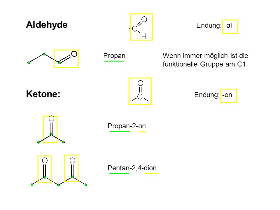 ................................................ Aldehyde Endung: -al................................................ Propanal Ketone: Endung: -on Pro