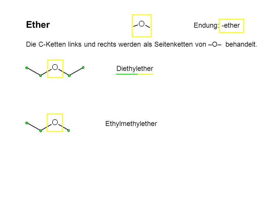 ................................................ Ether Endung: -ether Diethylether Ethylmethylether Die C-Ketten links und rechts werden als Seitenket