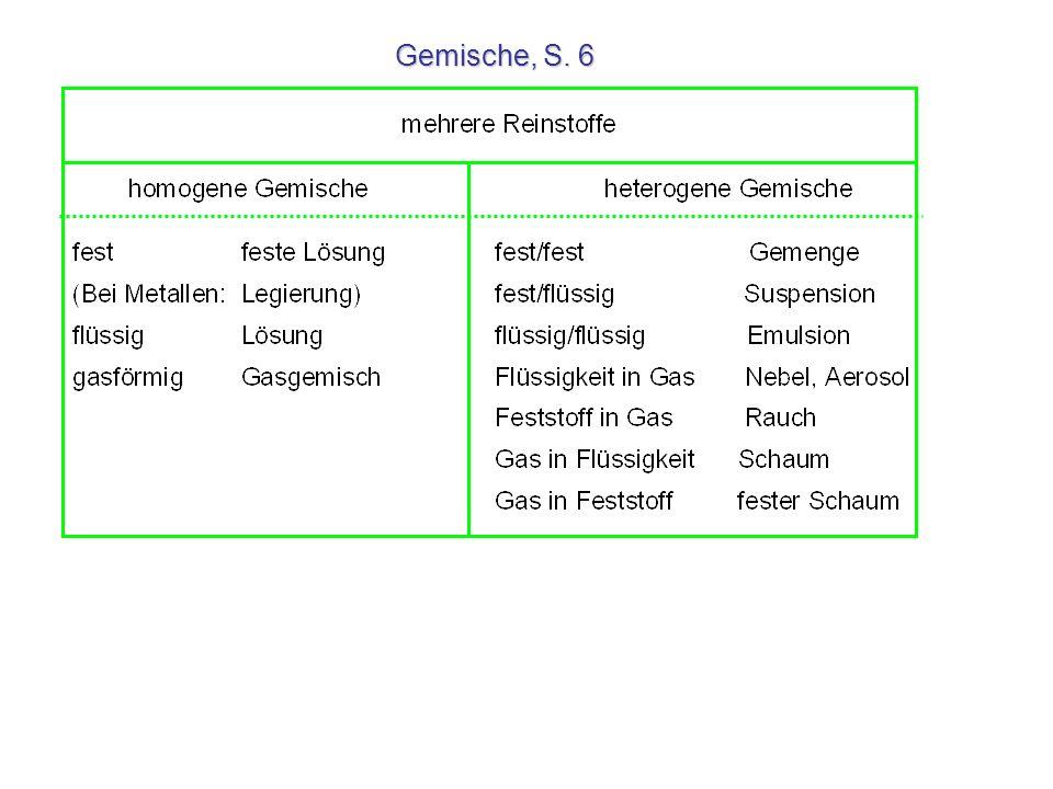 Gemische, S. 6