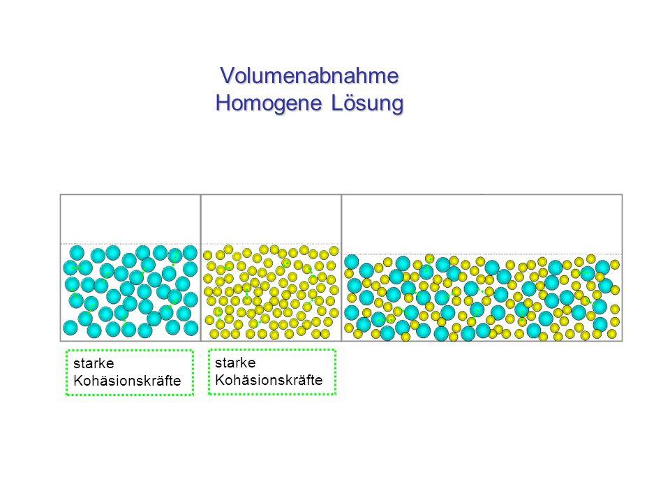 Volumenabnahme Homogene Lösung starke Kohäsionskräfte