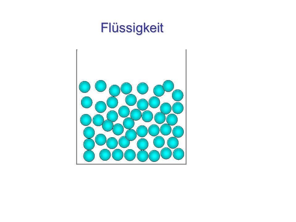 Wasser:starke Kohäsionskräfte, hydrophil Oel:schwächere Kohäsionskräfte, hydrophob Emulgator:hydrophile Kopfgruppe und lange hydrophobe Kette Emulsionstabilisierte Emulsion + Emulgator + Rühren