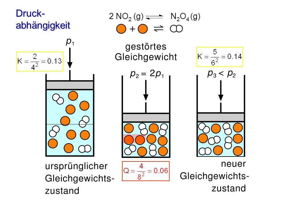 2 NO 2 (g) N 2 O 4 (g) Druck- abhängigkeit