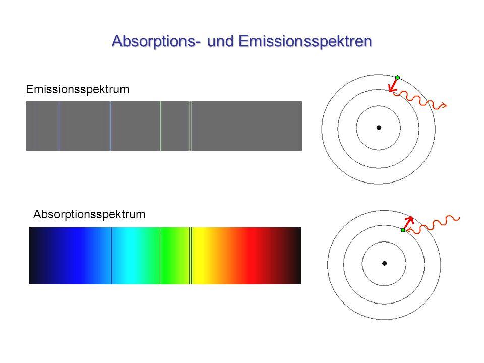 Absorptions- und Emissionsspektren Emissionsspektrum Absorptionsspektrum